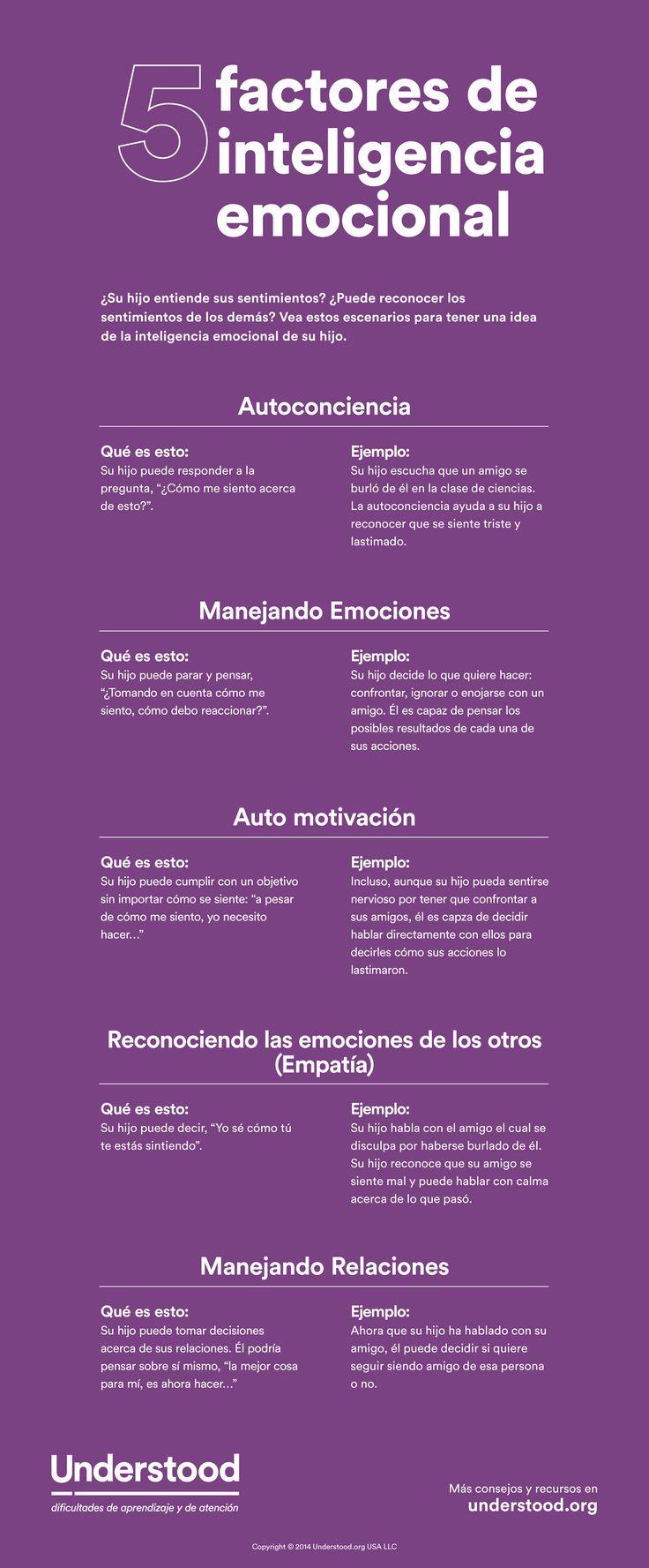 Hola: Una infografía con5 factores de Inteligencia Emocional. Vía Un saludo
