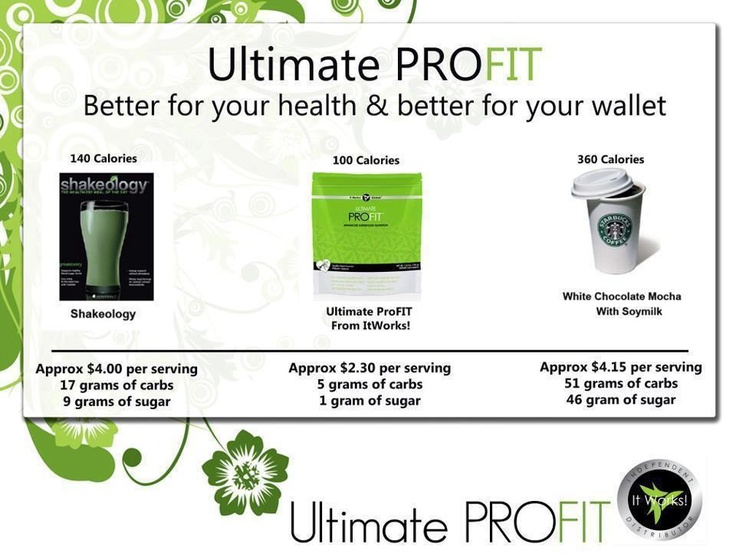 Ultimate ProFIT   https://cathyglenn.myitworks.com/UltimateMakeover Loyals: $69.00