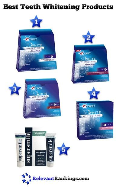 Reviews of the best teeth whitening products.