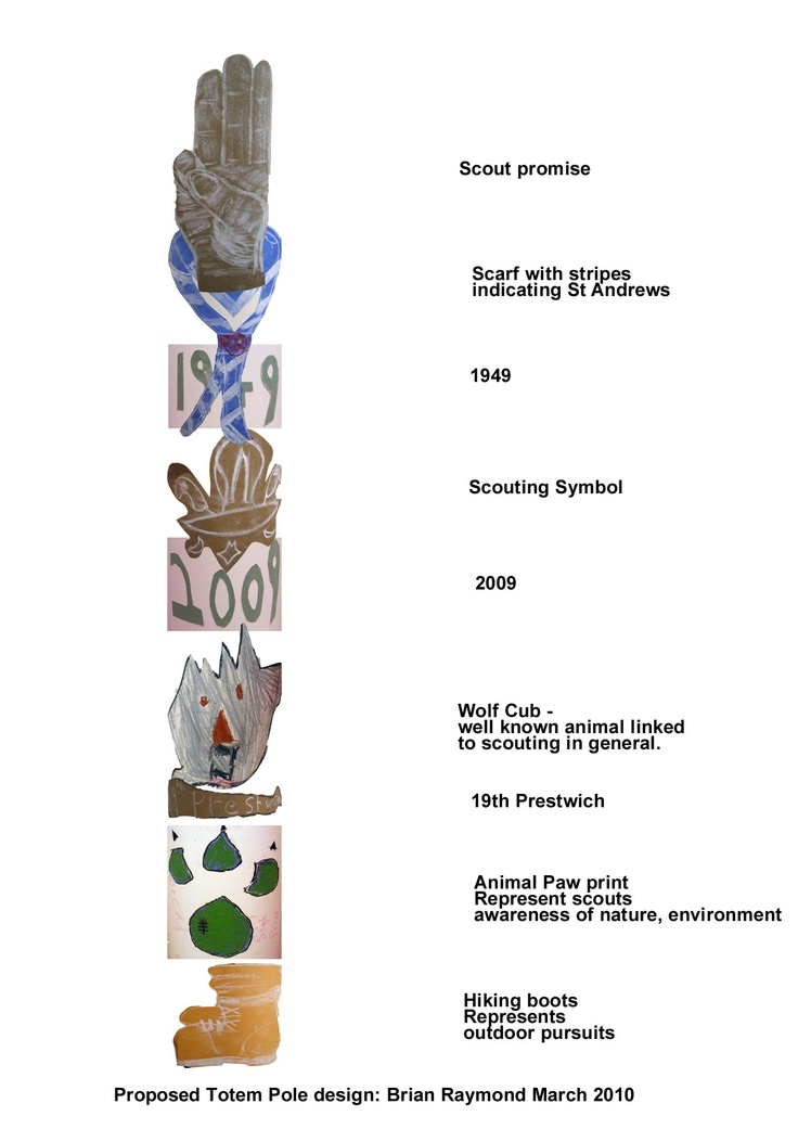 Native American Totem Pole Symbols Meanings