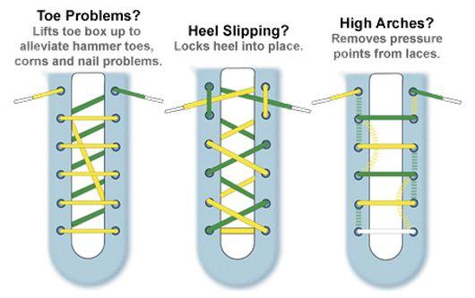 1000  ideas about Shoe Lacing Techniques on Pinterest | Top 10 ...
