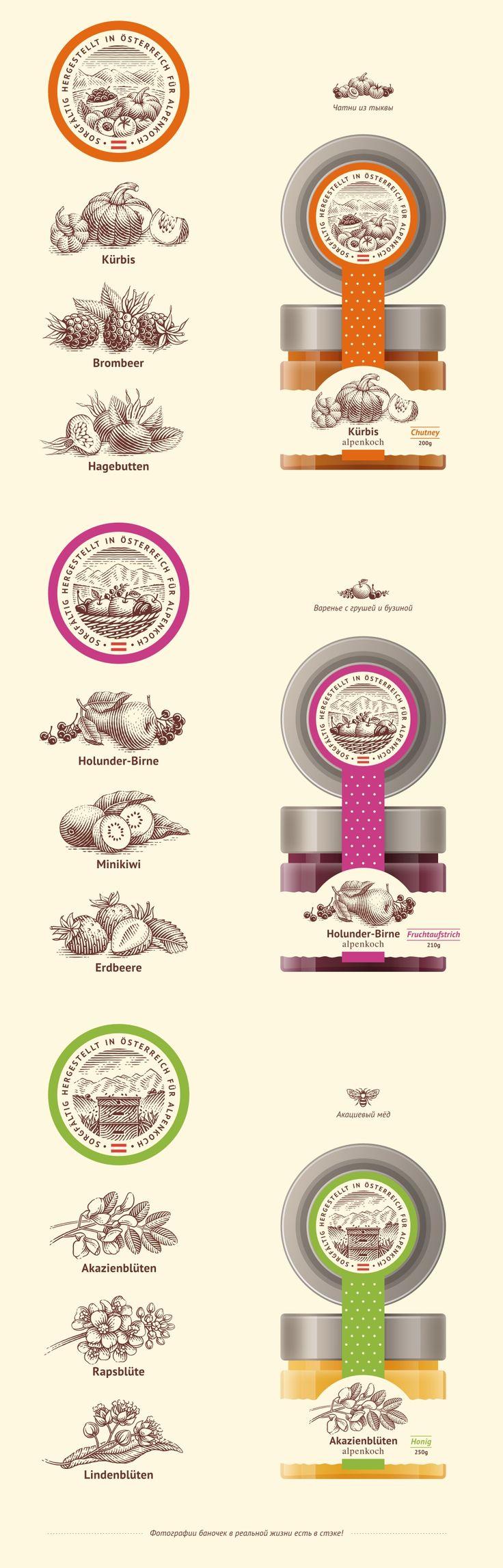 Чатни, варенье и мёд, Label © ИринаТрусова
