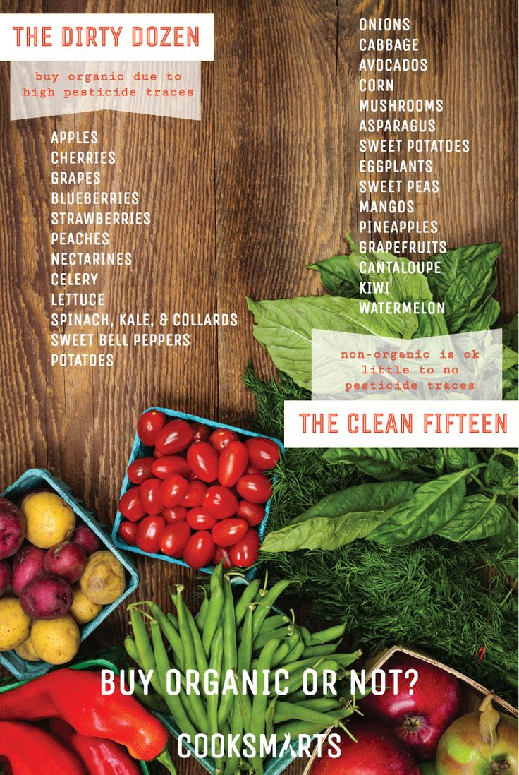 """Shopping for Savings {""""Cooking on a Budget"""" – Part 2} - which foods are ok to buy organic or not organic"""