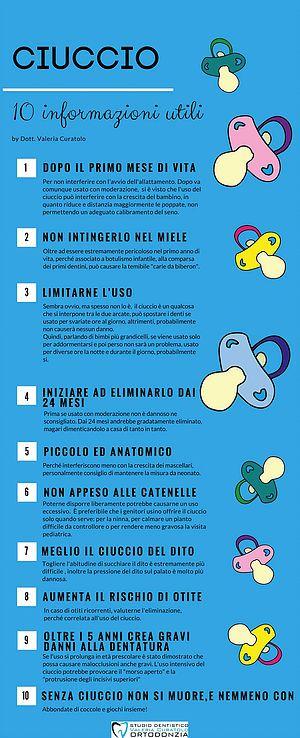 Studio Dentistico Valeria Curatolo Ortodonzia invisibile Genova