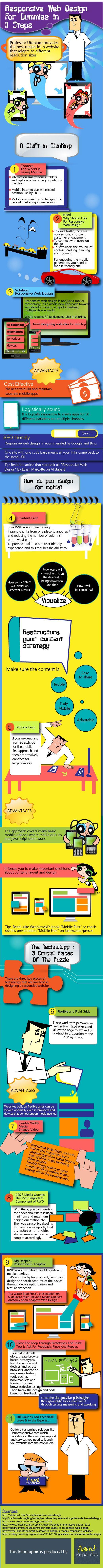 Diseño responsive para web para Dummies #infografia #infographic #design