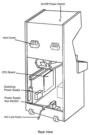 Jamma Cabinet Diagram