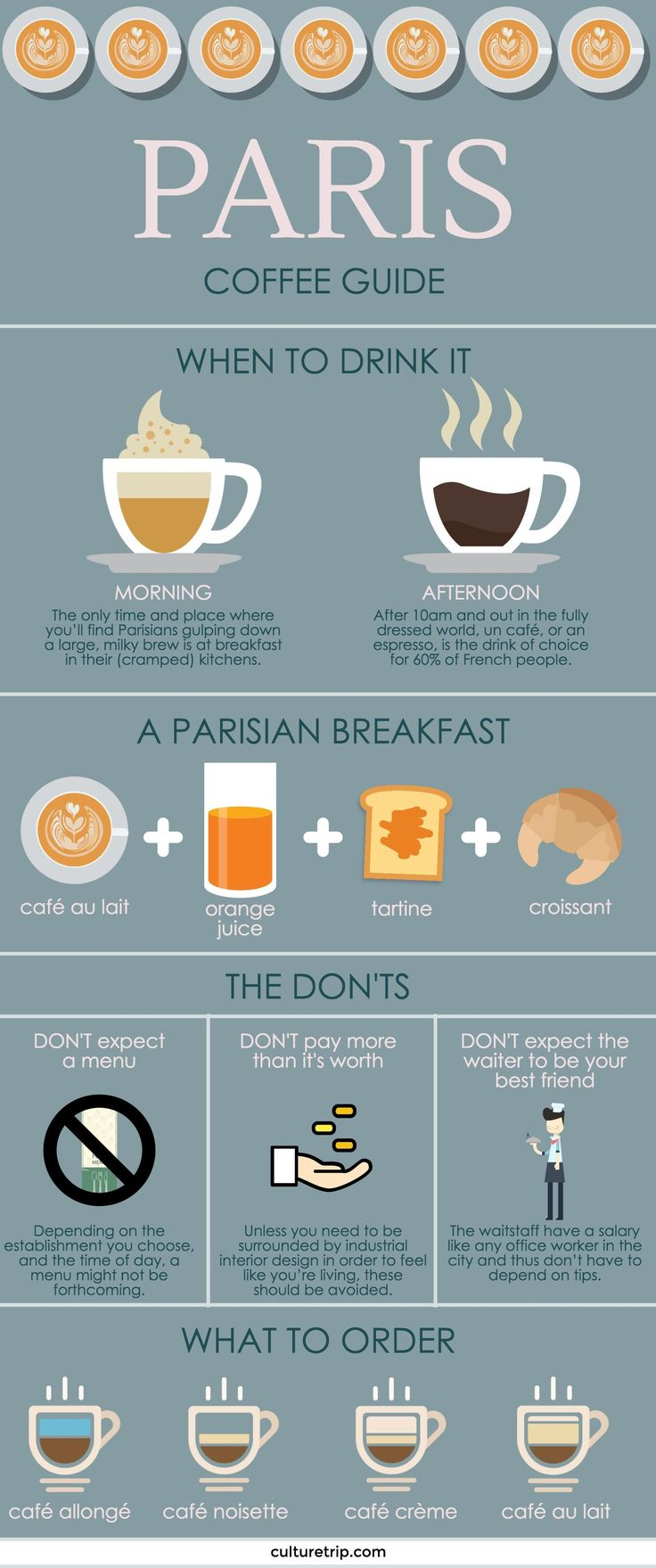 How To Drink Coffee Like A Local In Paris.                                                                                                                                                                                 More