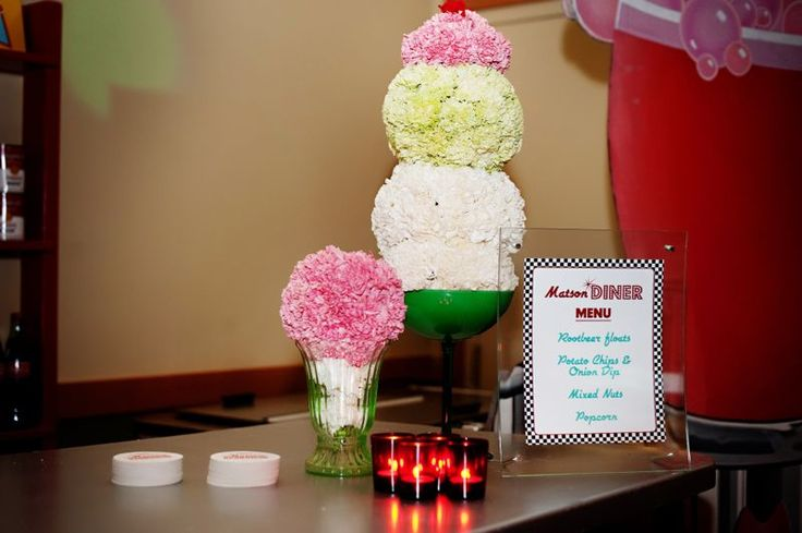 Decorating Ideas > Cincinnati Corporate Events Planner  Viva Bella Events  ~ 215317_Birthday Party Ideas Cincinnati