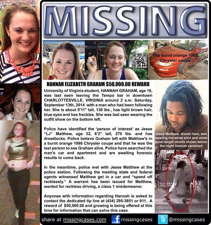 24 best MissingLetu0027s Bring Them Home images on Pinterest - missing person template