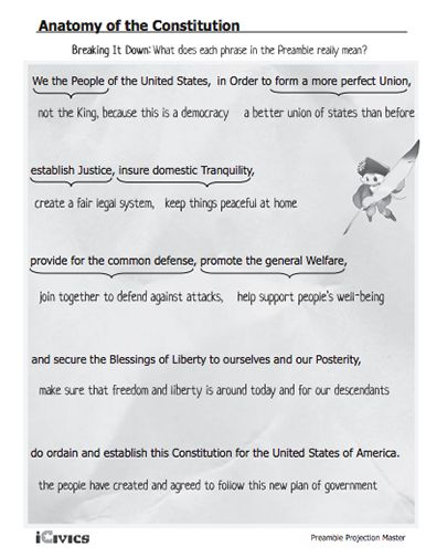 This Lesson Anatomy Of The Constitution Gives An Article By
