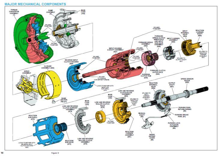 Transmission rebuild guide 4L60E, (700R4) manuals in 2020