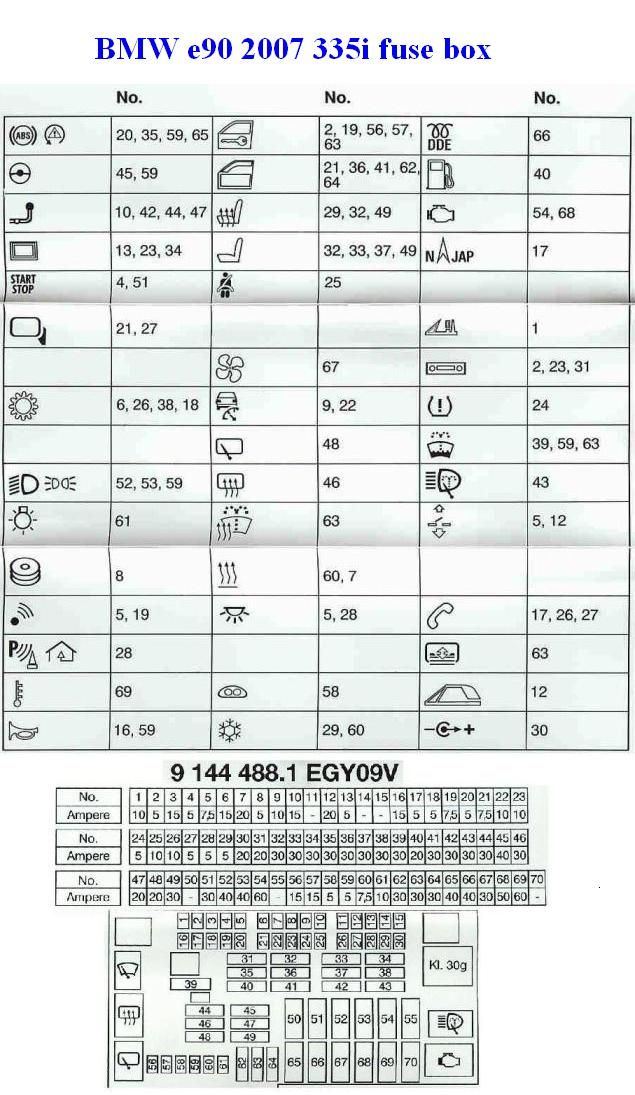 [EQHS_1162]  bmw x fuse diagram symbols wiring diagram database bmw i headlight fuse  diagram bmw fuse diagram | House wiring, Electrical wiring diagram, Electrical  diagram | Symbol On Wiring Diagram For Fuse |  | Pinterest