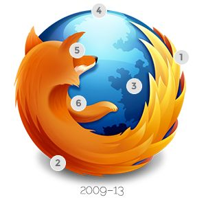 (Re)building a simplified Firefox logo | Reticulating Splines