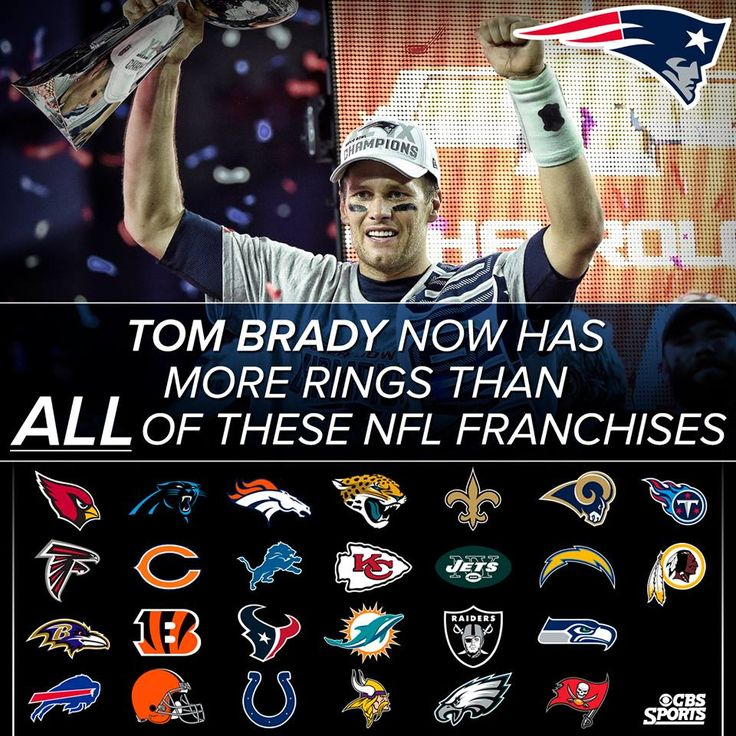 Tom Brady Rings How Many