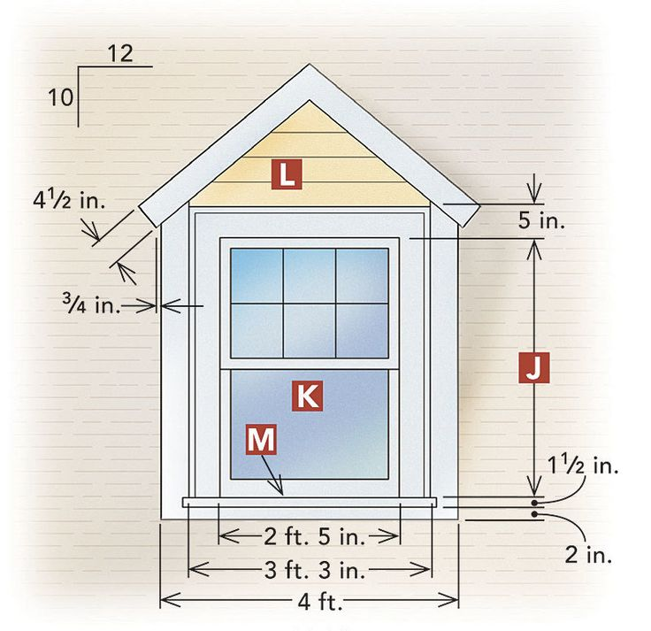 14 best loire valley images on pinterest - Dormer window house plans extra personality ...