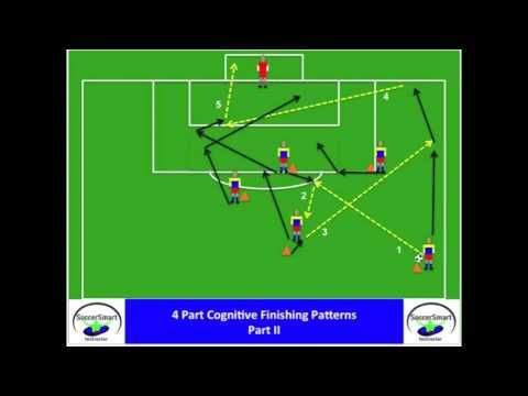 Cognitive Attacking Soccer Passing Patterns - YouTube