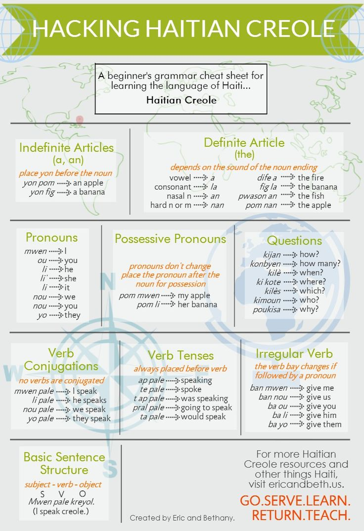 Hacking Haitain Creole | Piktochart Infographic Editor