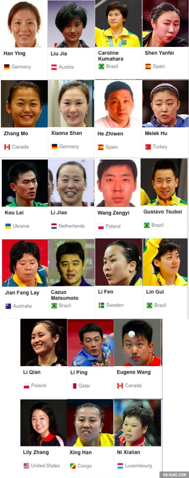 Well, this is awkward (table tennis, 2016 Rio Olympics) - 9GAG