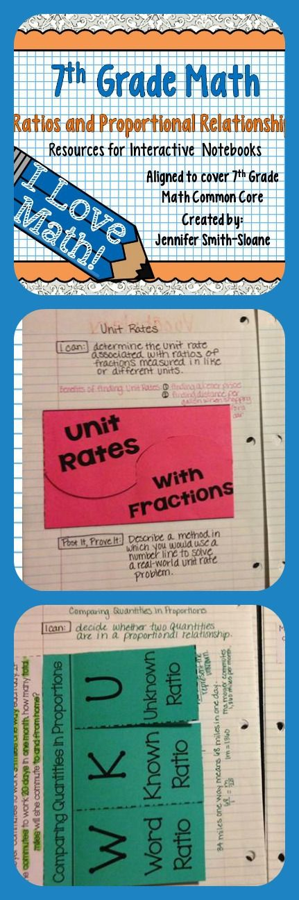 Seventh Grade Interactive Notebook Unit Ratios And