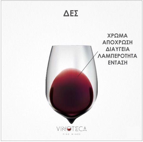 Blog - Γευσιγνωσία κρασιού