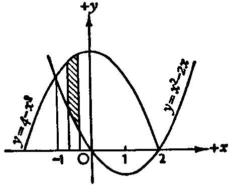 324 best Teaching, Math (Calculus) images on Pinterest