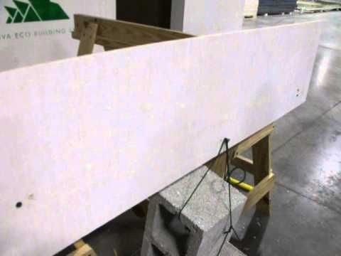 8 mm MGO Board Screw Test