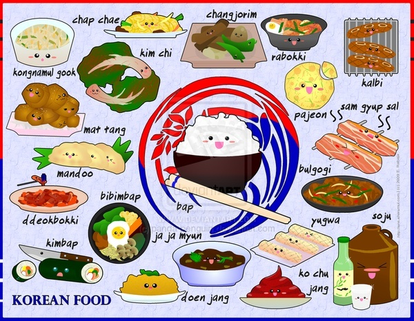 Korean Food Map!: Korean Stuff, Korean Food, Learning Korean, Food Charts, Korean Yummy, Koreanfood Yummy, Korean Learning, Koreanyummi Food, Koreangreat Food