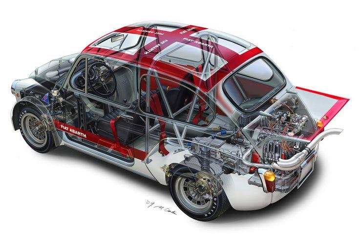 Fiat 500 Abarth - Makoto Ouchi (2009)