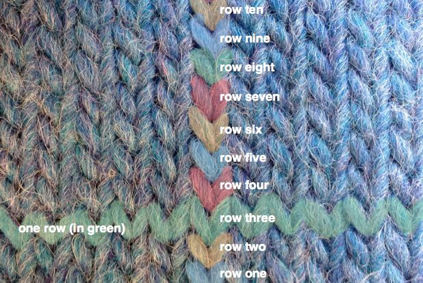 Crocheting In Rows : How To Count Rows ... Accurately. Crochet / Knitting Pinterest