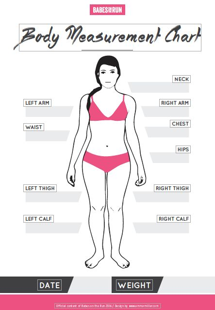 Best 25+ Body measurement chart ideas on Pinterest ...