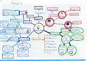 mapas y esquemas electricidad - Paco Montero Arranz - Álbumes web de Picasa