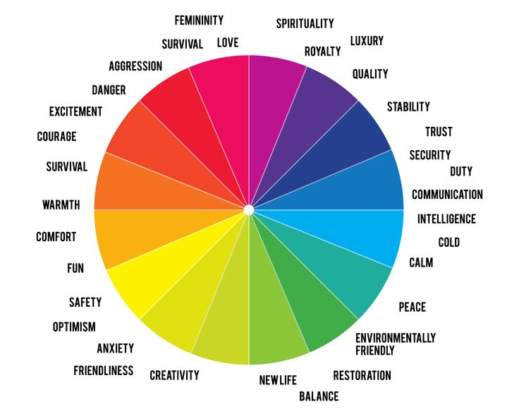 Colors That Are Associated For Each Month Of The Year