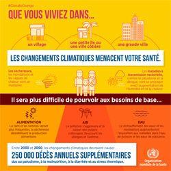 Infographie de l'OMS sur l'impact sanitaire des changements climatiques