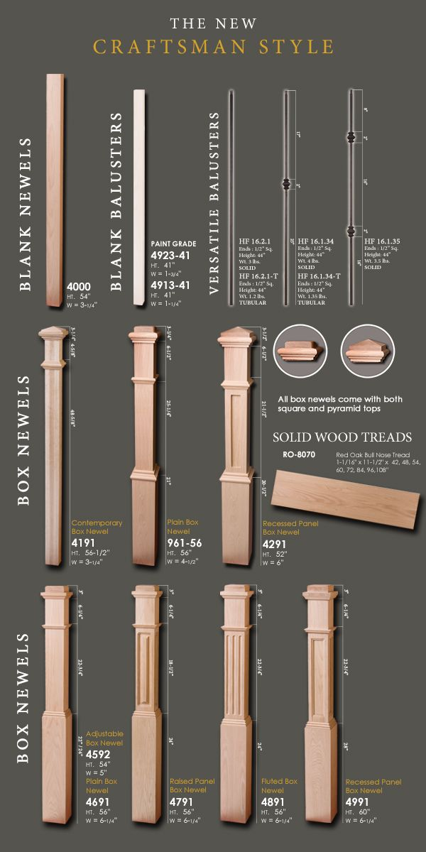 Craftsman Style Stair Components from House of Forgings