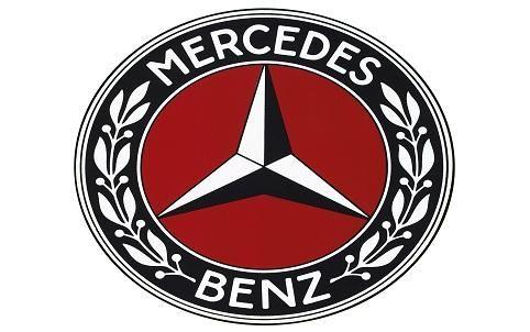 Mercedes Car Prices in Vietnam 5/2017