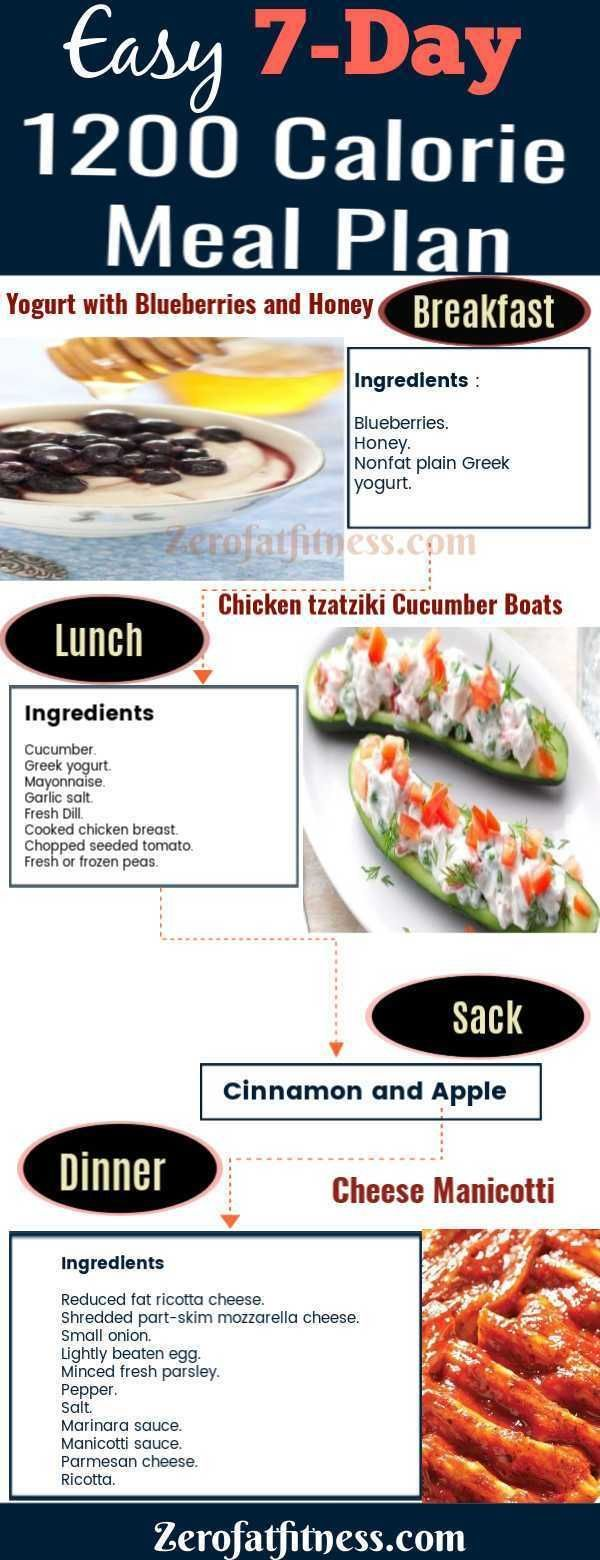Easy 1200 Calorie Meal Plan for 7 Days to Lose Weight Fast.You can try packing y…