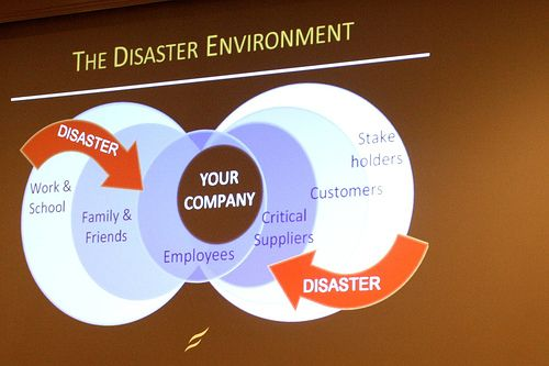 How to Create a Business Continuity Plan via www.wikiHow.com