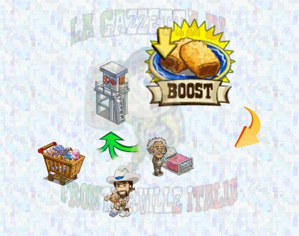 Le varianti delle missioni Bess' Baby sono inserite nel W.E.T. Shack, quindi potremo usare il Deep-Fried Chocobar per cambiare gli animali che otteniamo.