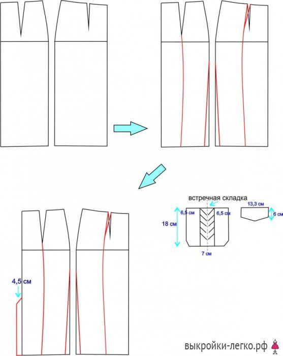 Выкройки легко - генератор выкроек онлайн и уроки моделирования