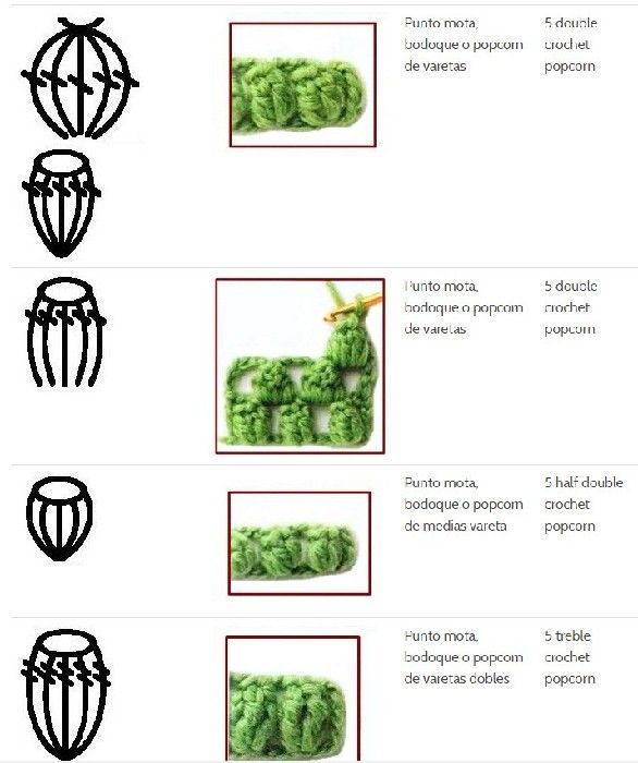 crochet stiches (6)