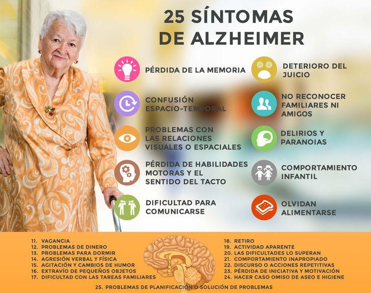 25 #Síntomas de la enfermedad de #Alzheimer