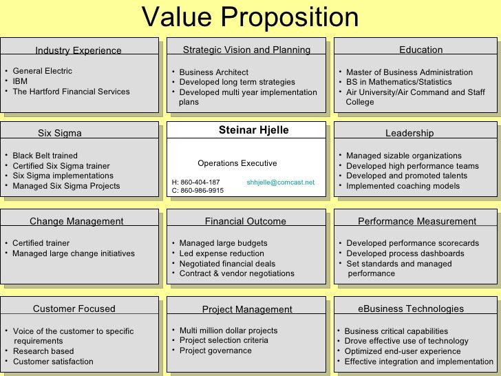 how to write a customer value proposition pesquisa