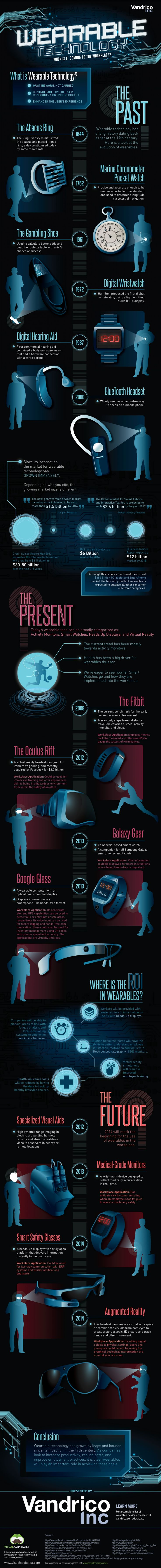 Wearable Technology: When is it Coming to the Workplace - infographic