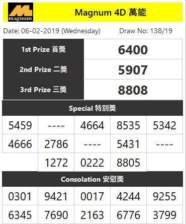 4d result lotto