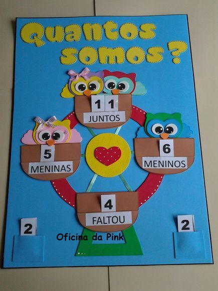 Painel quantos somos ems for Asistenciero para jardin de infantes
