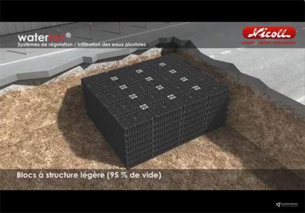 Système Waterloc de Nicoll. Modélisation 3D et animation 3D créée par l'agence digitale Everspring à Rennes, pour le salon Batimat. Vous aussi, présentez vos produits en 3D au moyen d'un film d'animation de belle qualité !