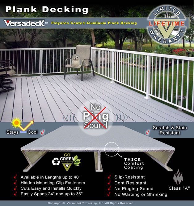 Aluminum Plank Decking Aluminum decking, such as LockDry, Versadeck, and AridDeck, won't rot, rust, warp, splinter, crack or check, and it's extremely weather-, mold- and slip-resistant. Its powder-coated finish lasts virtually forever and it'll never peel or blister.