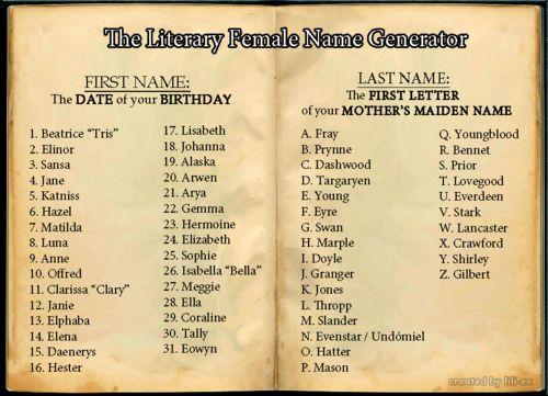 Four Letter Female Fantasy Names