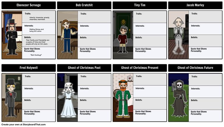 A Christmas Carol by Charles Dickens - Character Map: Meet all of ...
