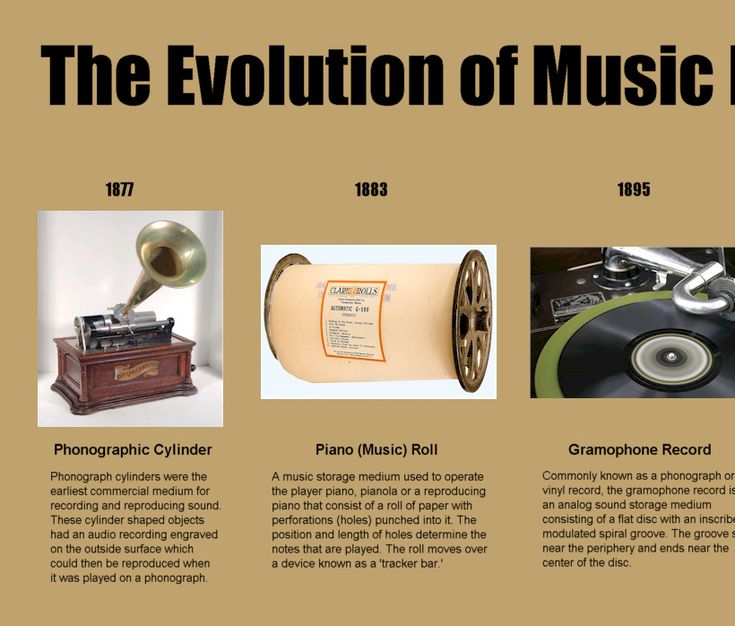The history and evolution of music